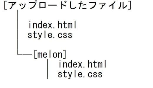 URLとフォルダ(ディレクトリ)の関係について